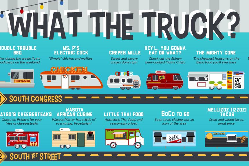 remolques tarragona elegir food truck